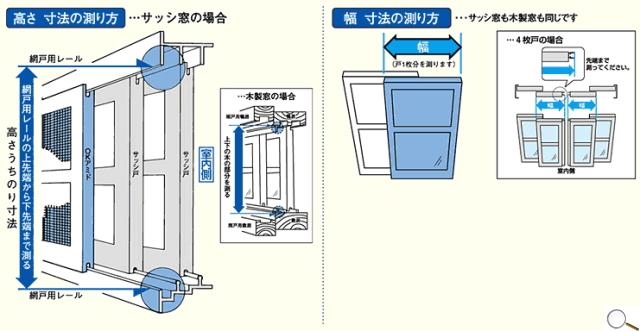 網戸の採寸方法